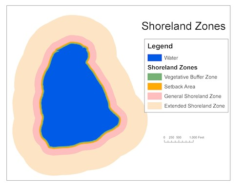 A figure showing various shoreland zones